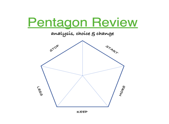 the Pentagon review